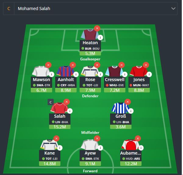 Daily Fantasy Football Lineups FanTeam Premier League Gameday 38 Don