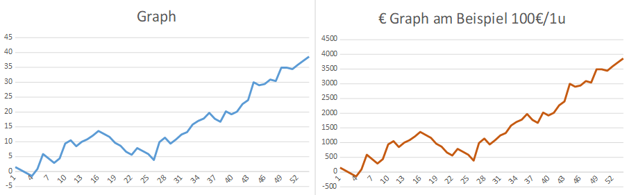 paid picks pro januar graph