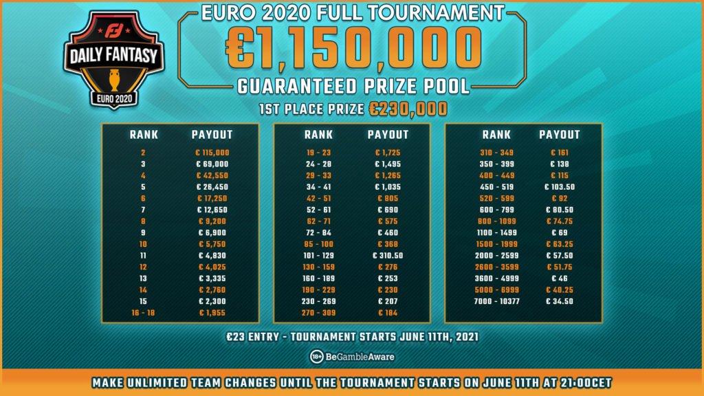 FanTeam Euro 2021 1600x900-prizes