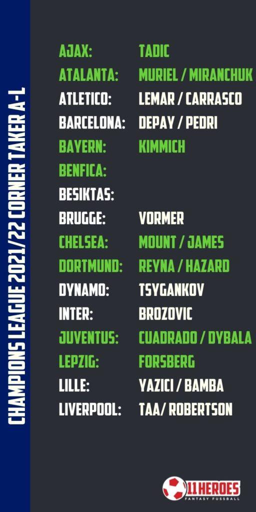 Champions League Eckenschützen 2021_22 A-L
